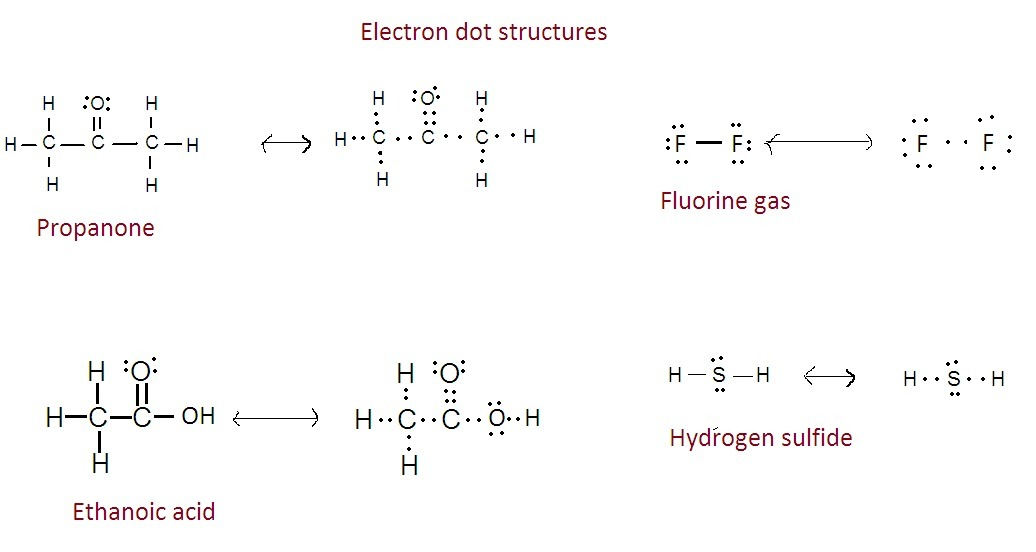 5 draw the electron dot structures for (a) ethanoic acid (b) h2s Hydrogen Sulfide Dot Diagram download png