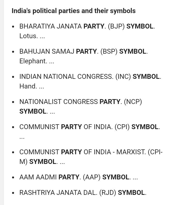 Name All The Political Parties With Symbol Brainly
