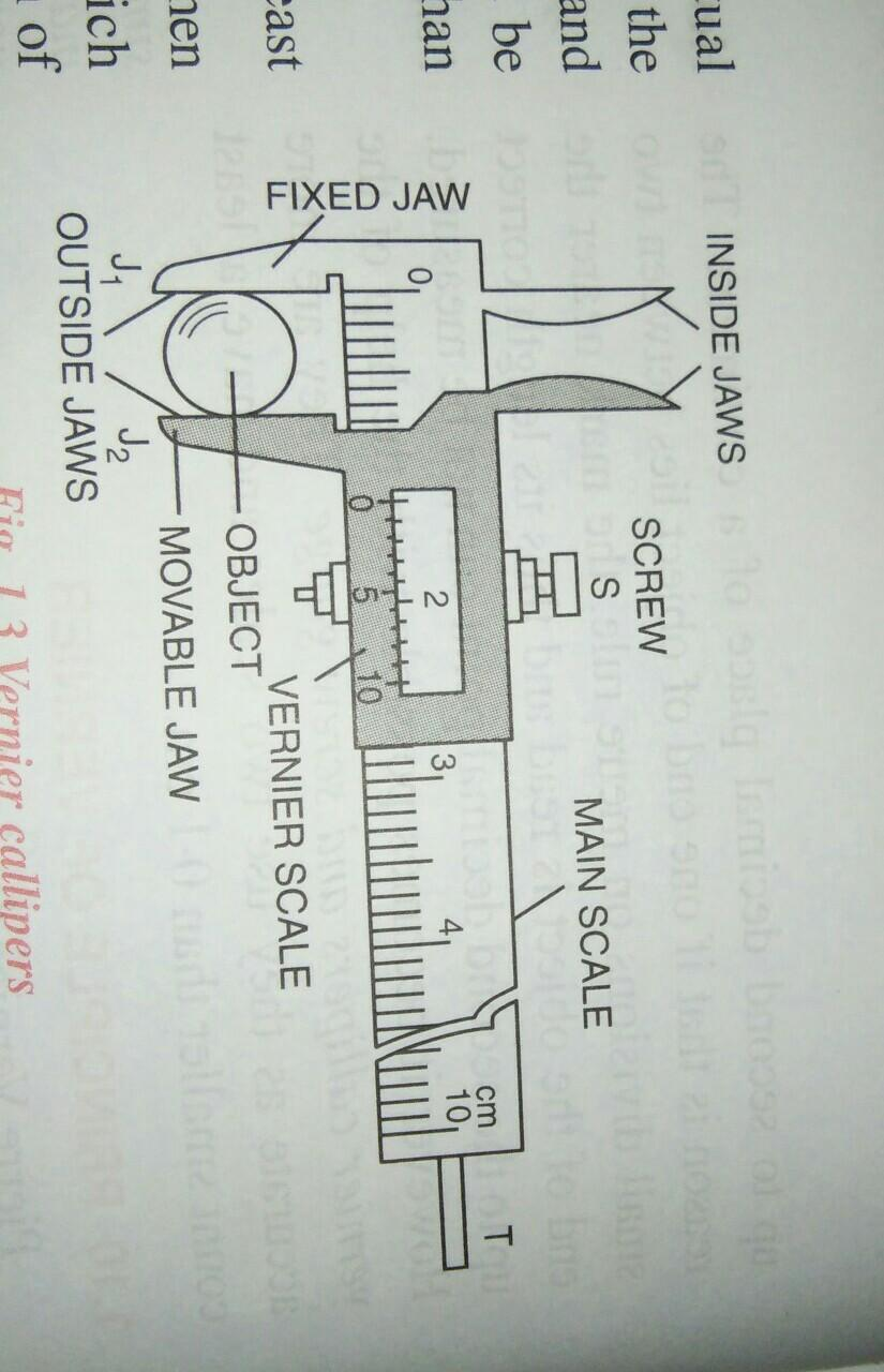draw a neat labelled diagram of a vernier callipers.name its main ...  brainly.in