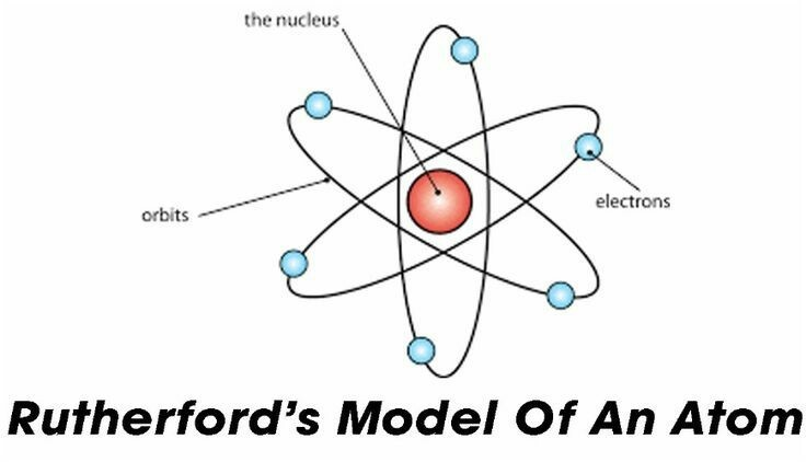 What are the main features of the rutherford model brainly download jpg ccuart Choice Image