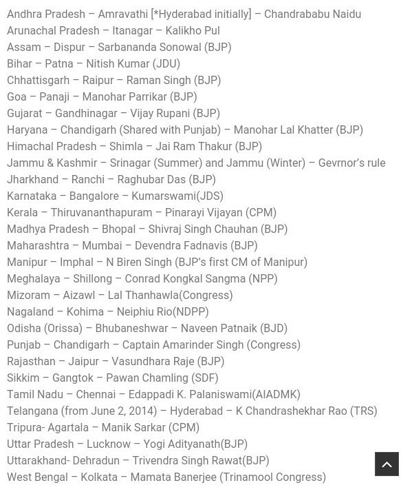 29 States Their Capital And Cm
