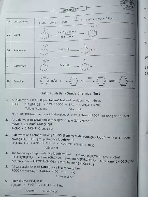 List of reagents and their functions in organic chemistry