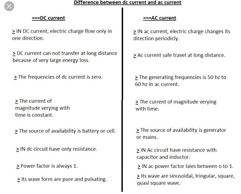 Alternating Current Vs Direct Current
