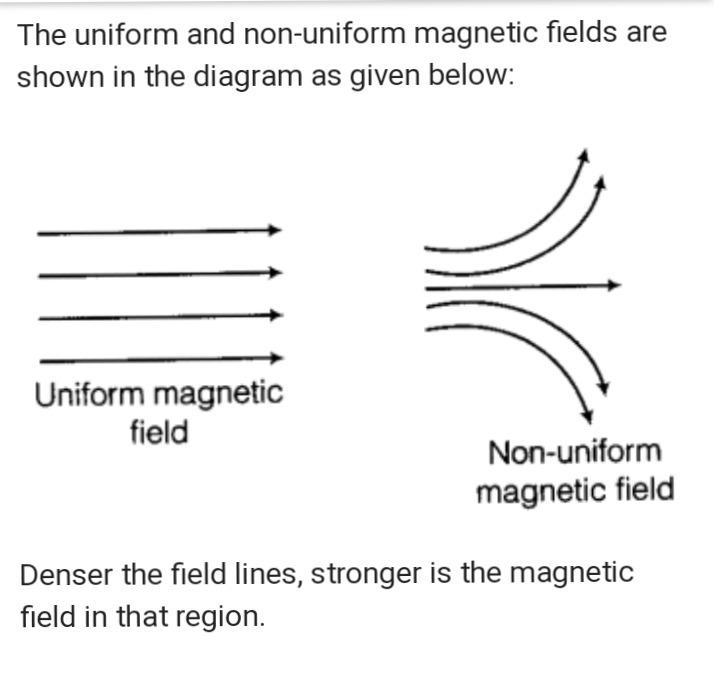 Represent Uniform Magnetic Field And Non Uniform Magnetic Field