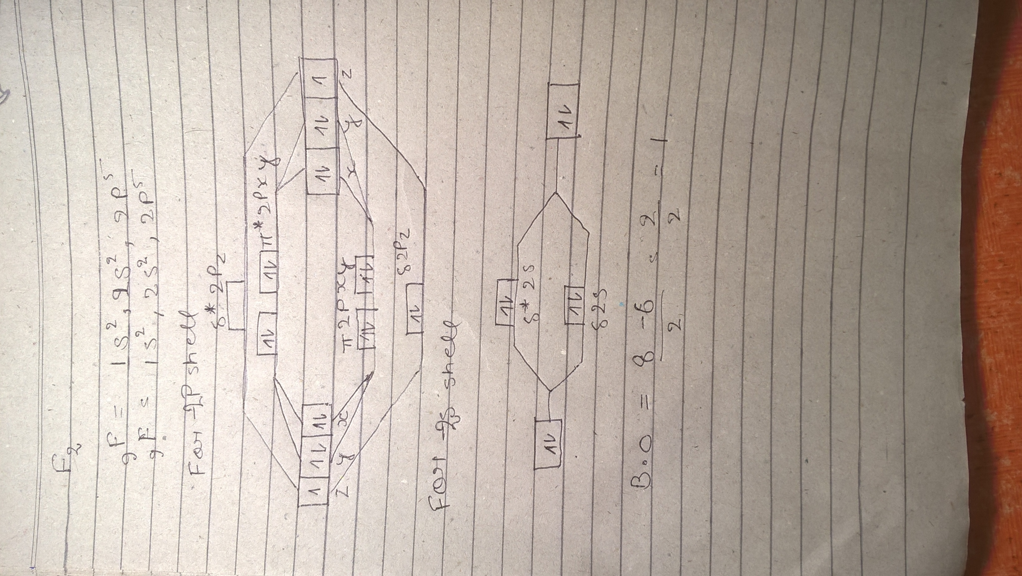 Draw The Molecular Orbital Diagram For F2 And Find Out The Bond Order Brainly In