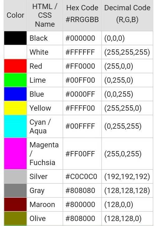 Colour name and colour code of any ten uncommon colours