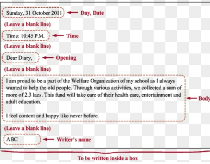 What Is Diary Entry Format