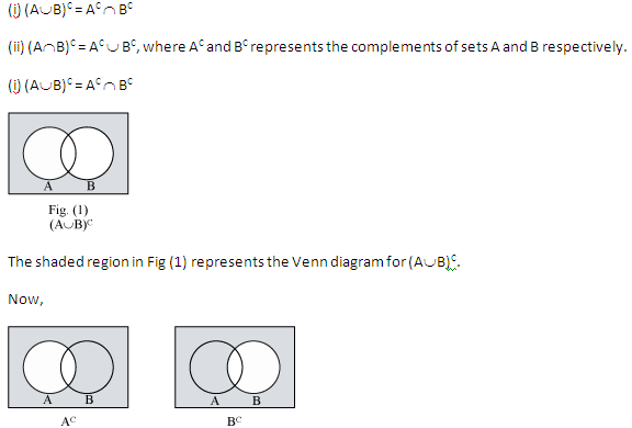 Which Venn Diagram Represents M U N Brainly: prove involution law using venn diagram. - Brainly.in,Chart