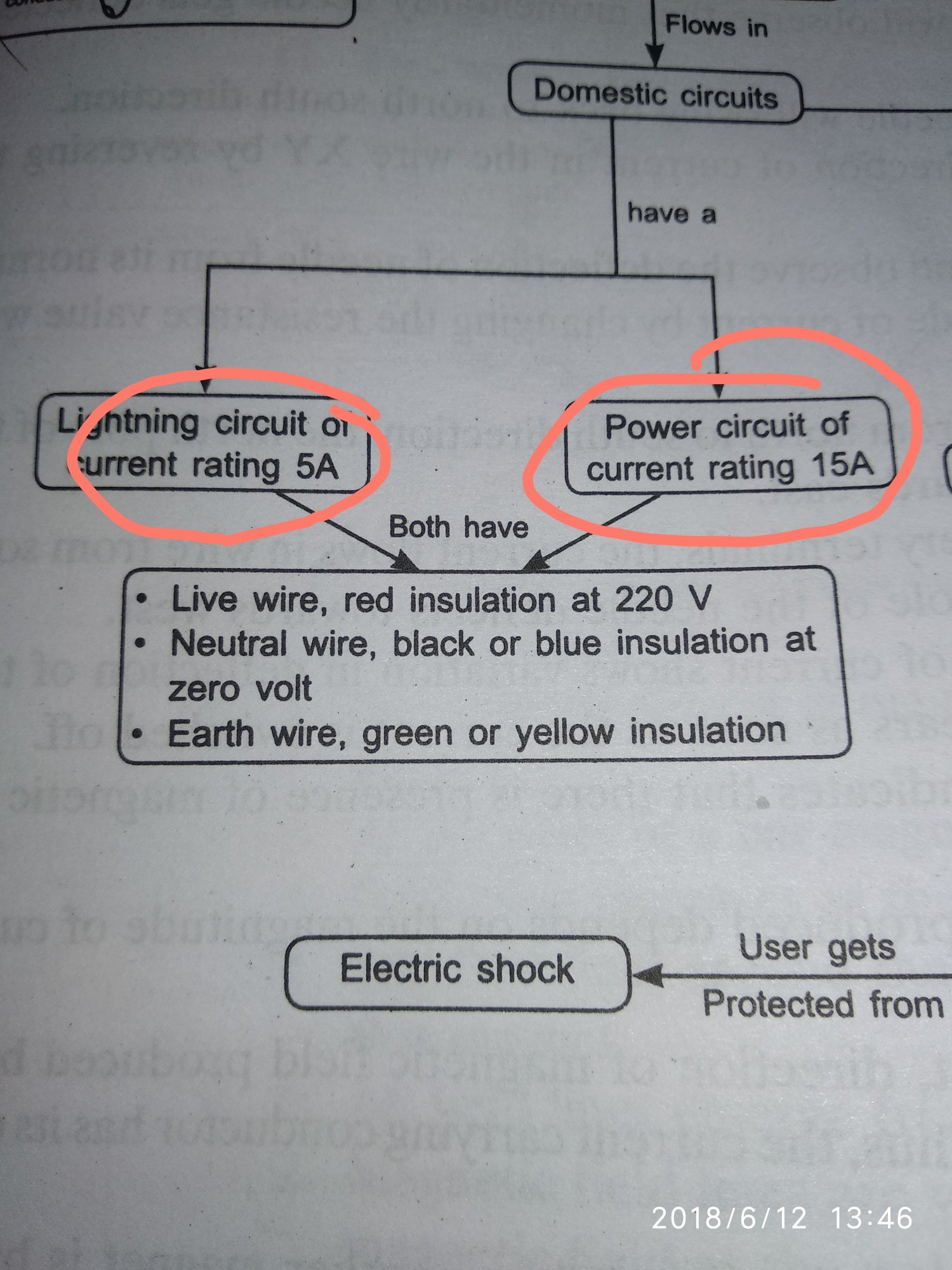 Which two capacities of fuses are usually used in domestic circuits ...