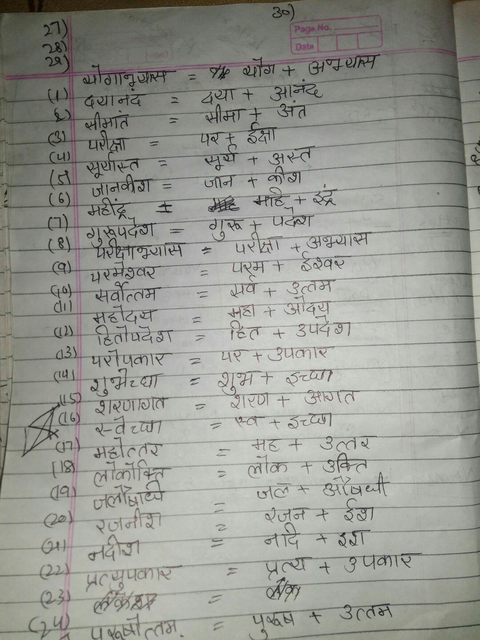 SWAR SANDHI. ..SANDHI VICHED .... hindi grammar worksheet ...