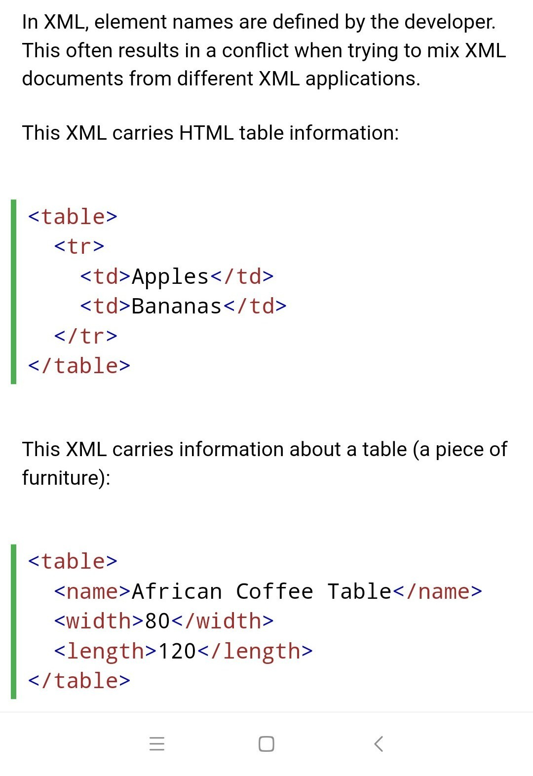 To declare a namespace as the default namespace for an XML