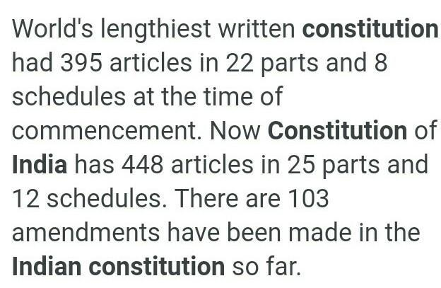Top Five Constitution Of India Parts And Articles - Circus
