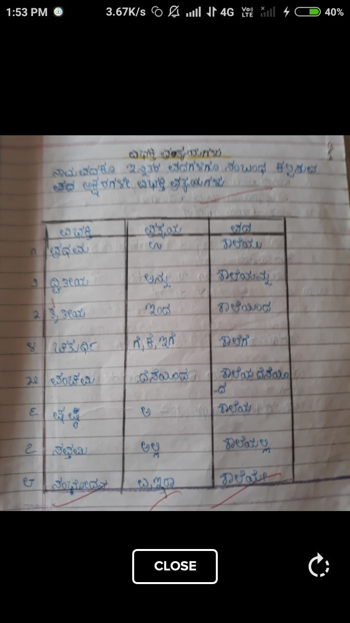 Pdf high grammar school kannada