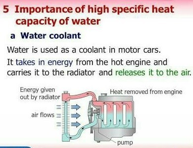 3 uses of specific heat of water in our daily life - Brainly in