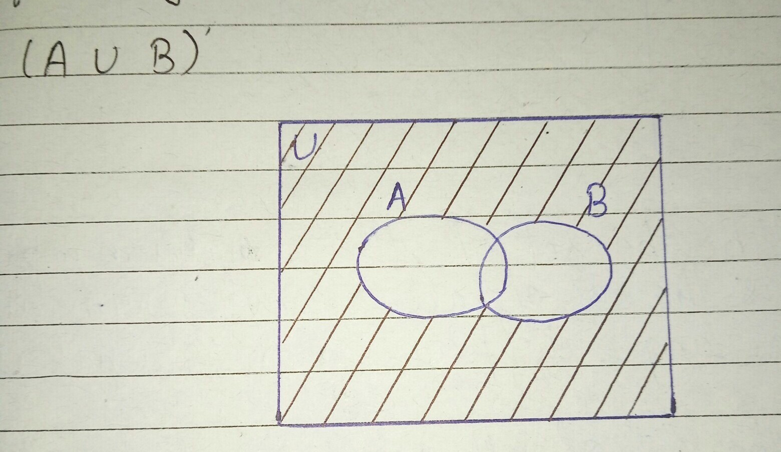 Draw Appropriate Venn Diagram Aub A Ub Brainly In