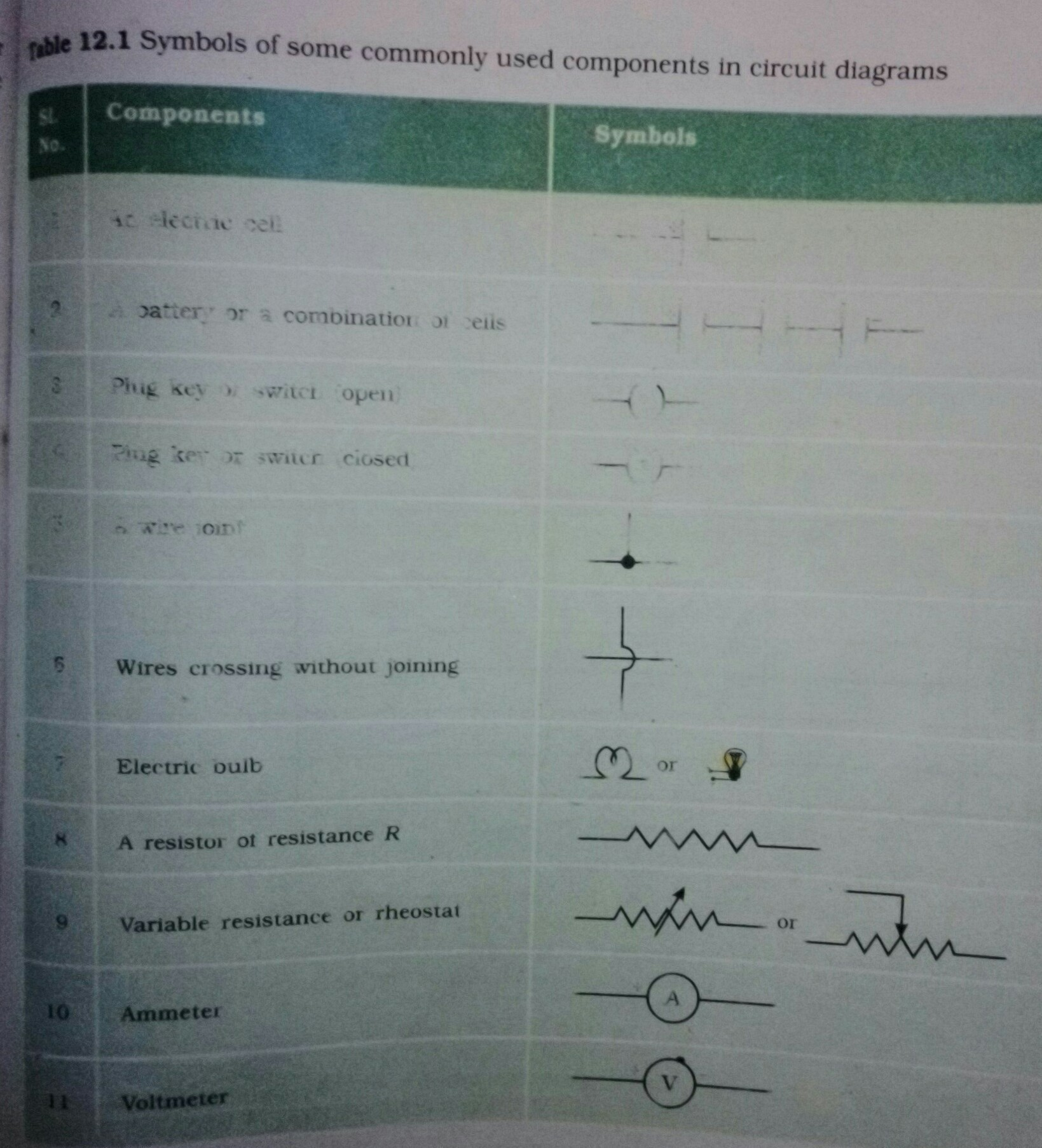 give all the symbols of some commonly used components in circuit ...