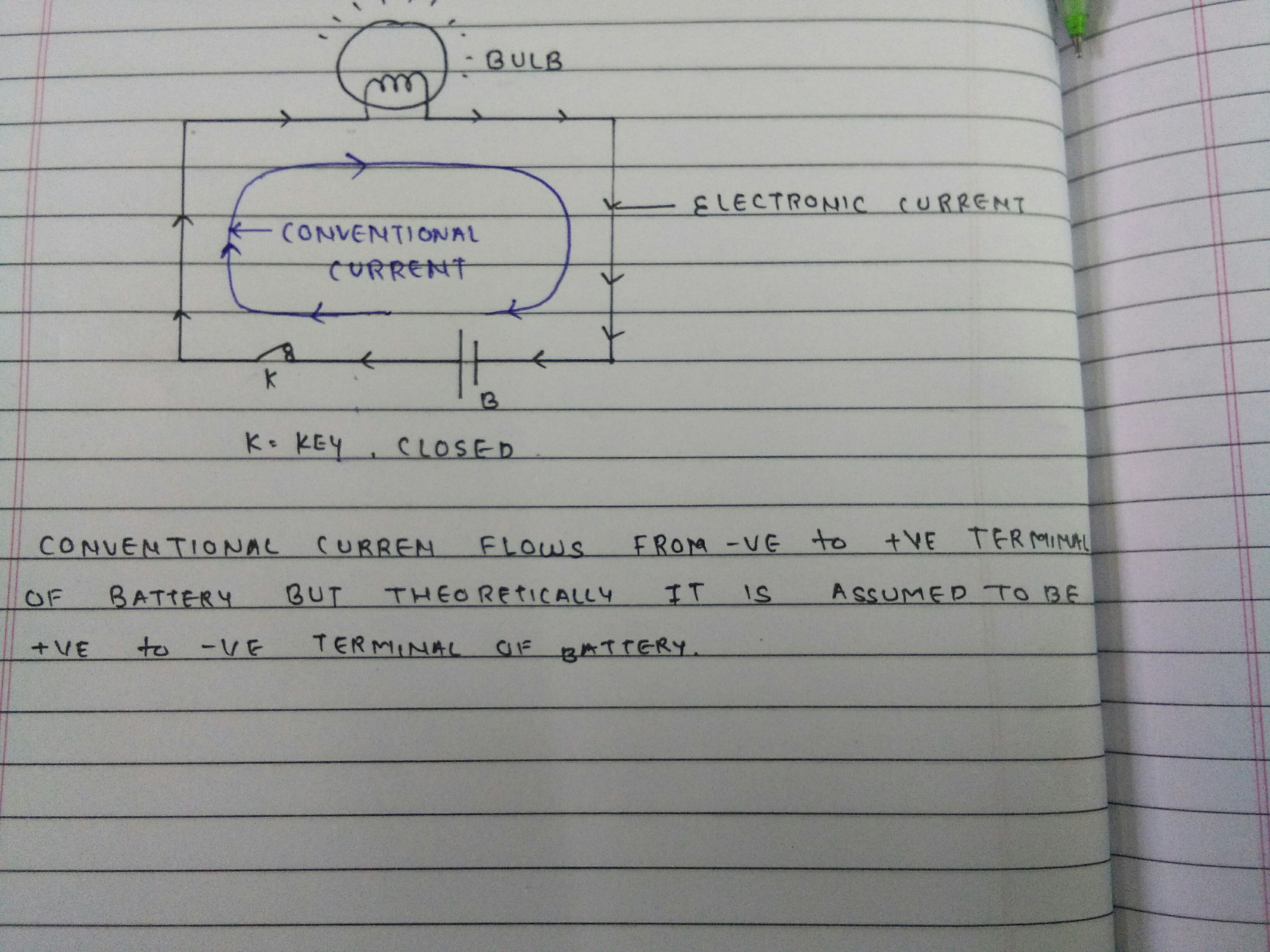 Magnificent Draw Circuit Diagram Showing A Dry Cell Connected To A Bulb Through Wiring Cloud Brecesaoduqqnet