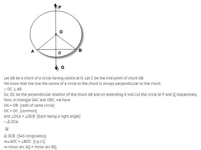Prove that the right bisector of a chord of a circle bisects the ...