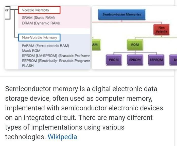 Is a semi conductor memory? - Brainly in