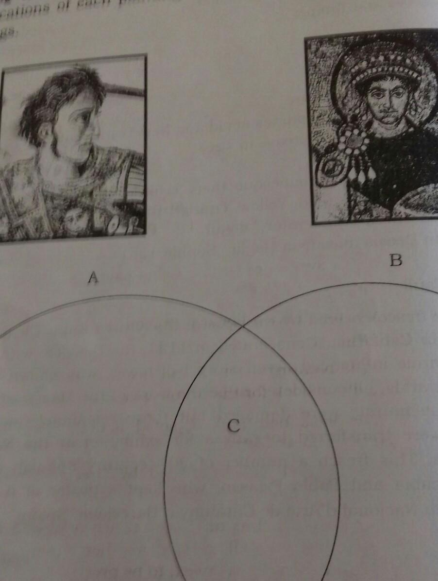 Complete The Venn Diagram Below As You Identify The Classifications Of Each Painting Put Their Brainly In