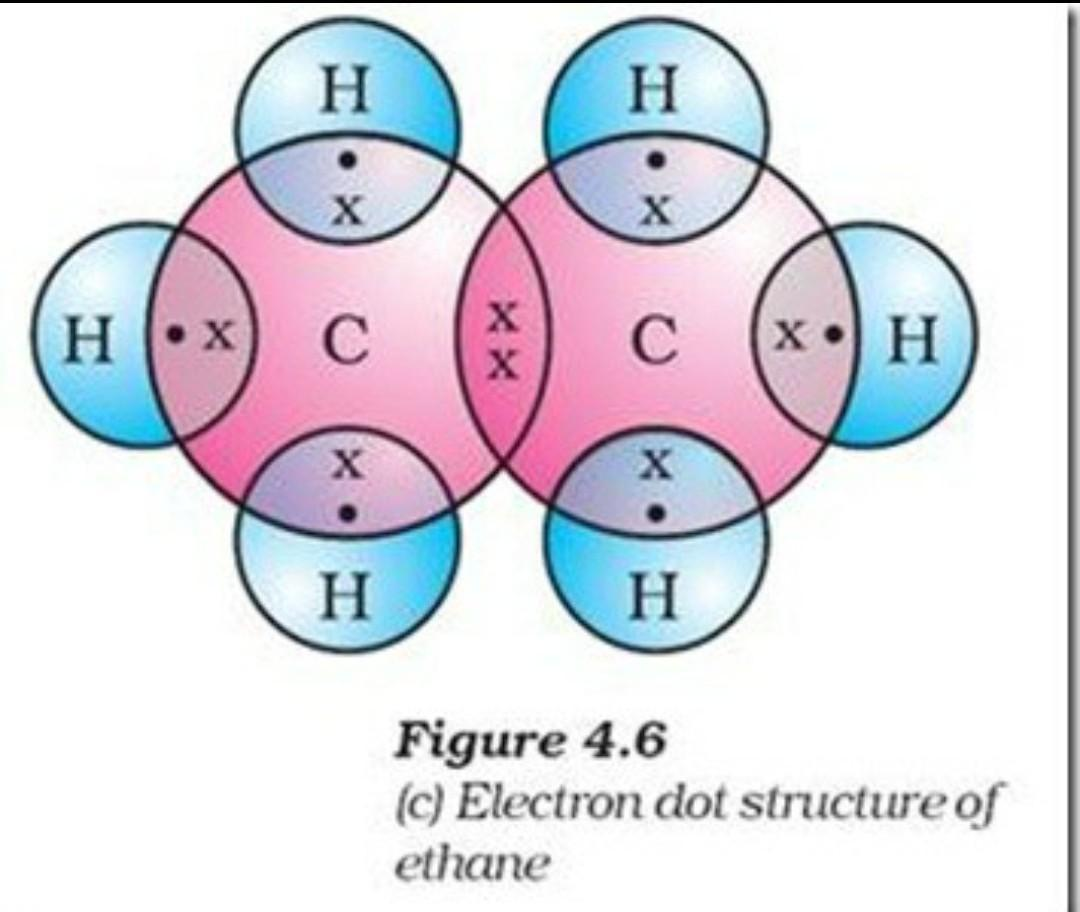 Diagram Electron Dot Diagram For C2h6 Full Version Hd Quality For C2h6 Maipenwiringb Dsimola It