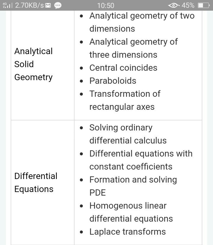 what are the syllabus of bsc math 1st year - Brainly in