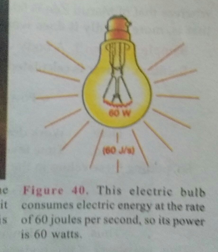 state the chemical effects of electric current - Brainly.in
