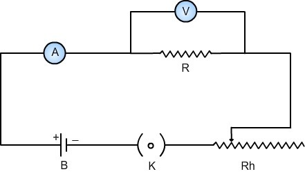 State Ohm\'s law draw circuit diagram to verify this law indicating ...