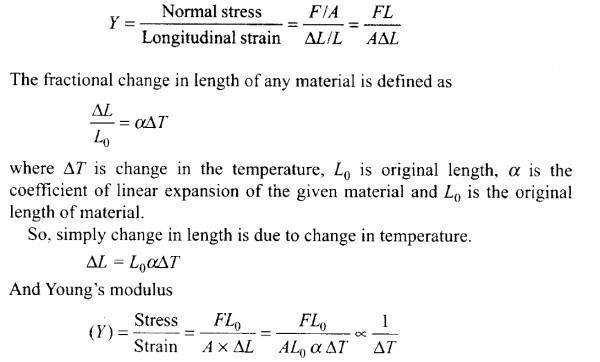The Temperature Of A Wire Is Doubled The Young S Modulus Of