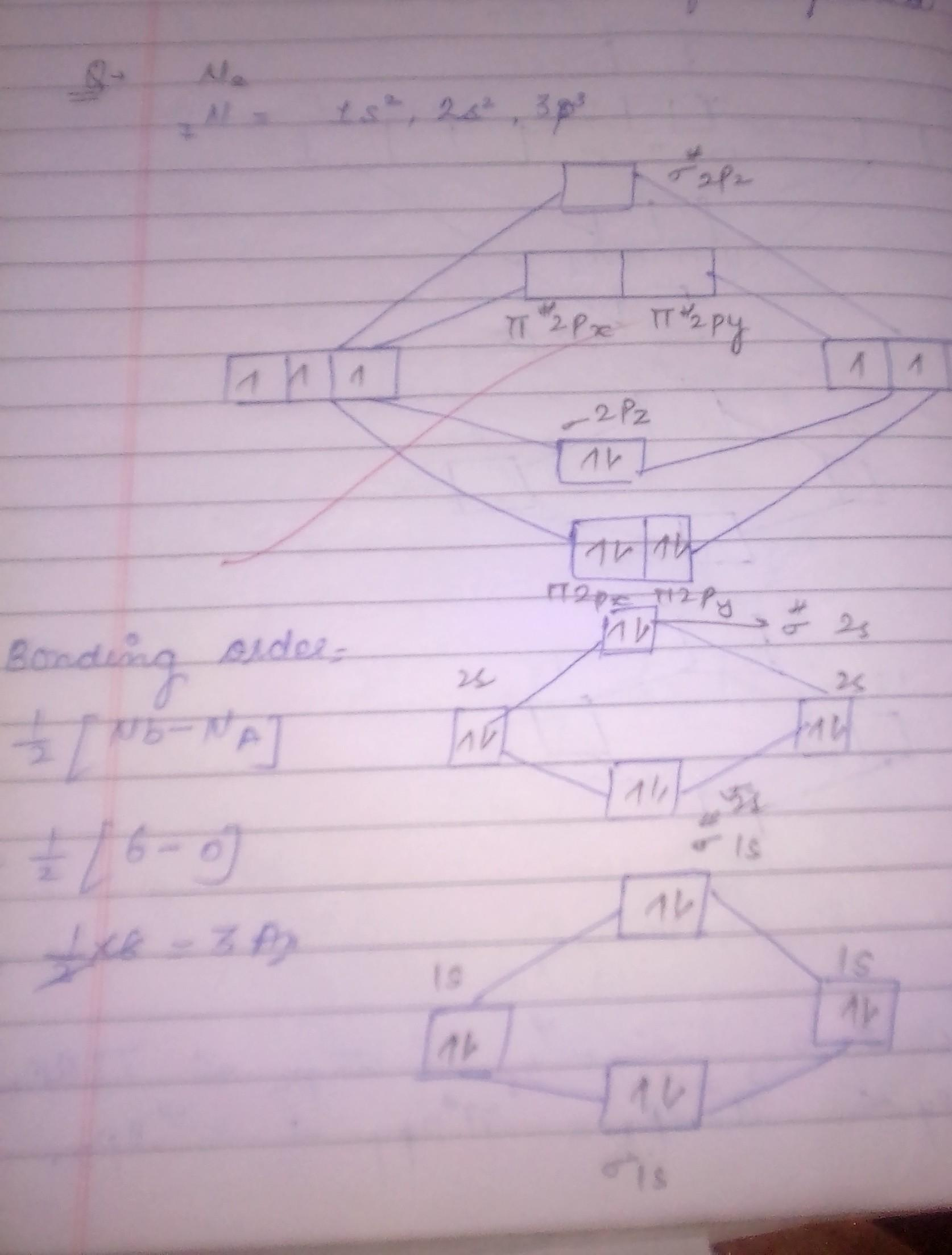 Give The Molecular Orbital Energy Diagram Of N2 And O2 Calculate Their Respective Bond Order Write The Brainly In