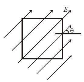 A square surface of side L meter in the plane of the paper is placed