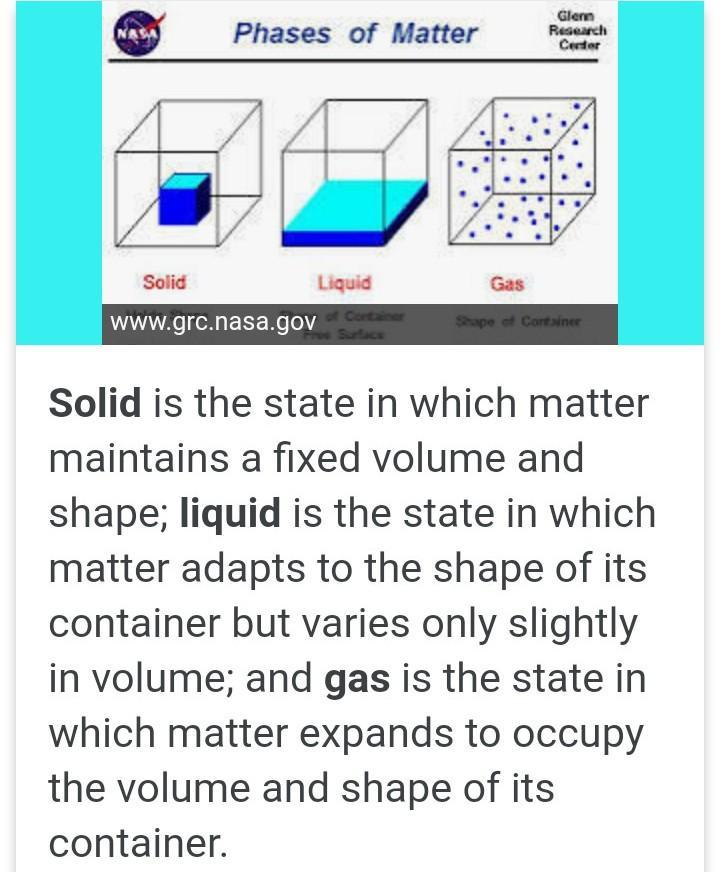 Define Term Solid Liquid Gas Brainly In