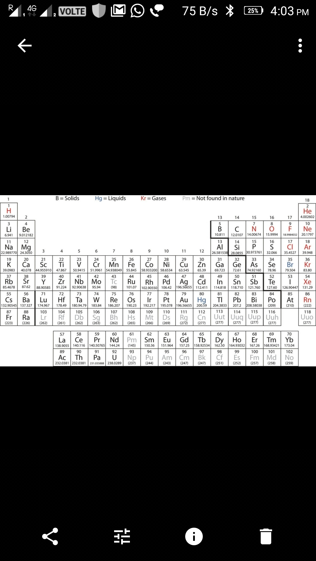 First 30 elements in the periodic table images periodic table images valency atomic number and symbol of first 30 elements in periodic download jpg gamestrikefo images gamestrikefo Image collections