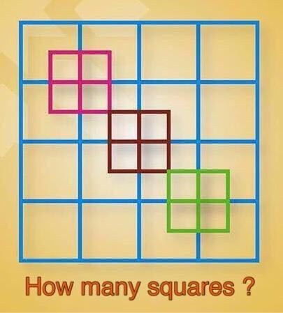how to find the square