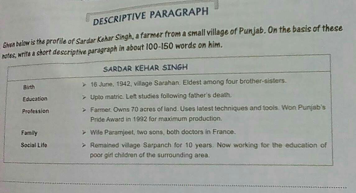 village life paragraph