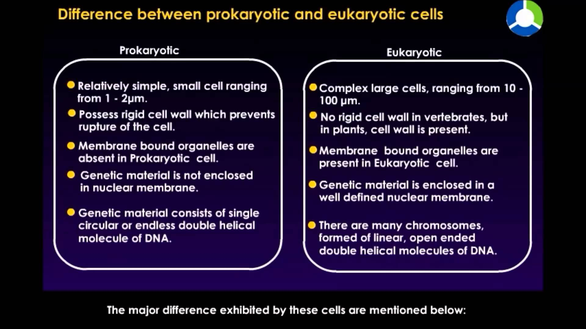 Tabulate The Difference Between Eukaryotic And Prokaryotic Cell Download