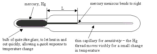 Diagram of laboratory thermometer brainly download jpg ccuart Image collections