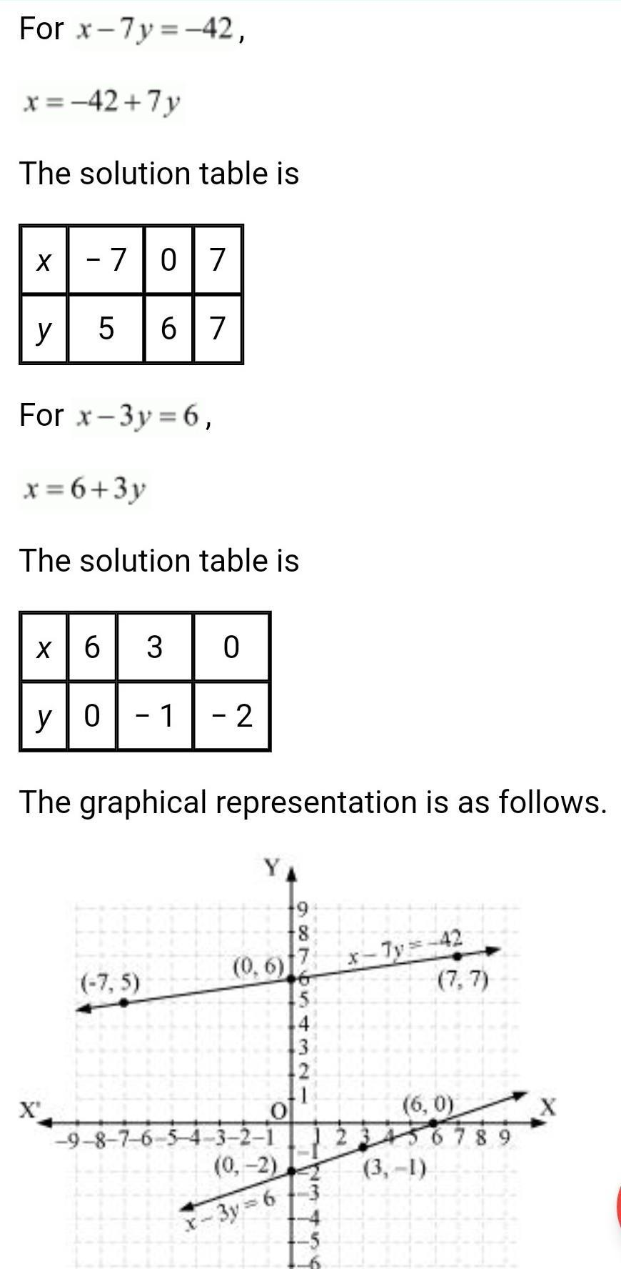 ed to look for solutions of the palllinear equations Fig