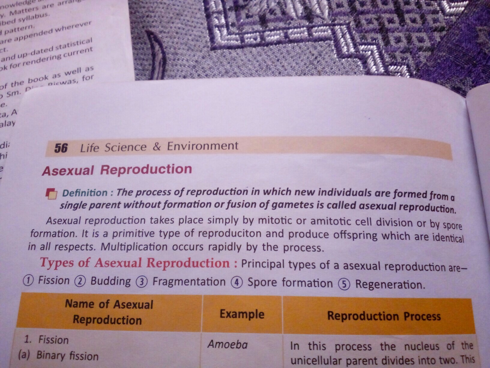 Have reproduction reproduction sexual asexual and for explanation. All