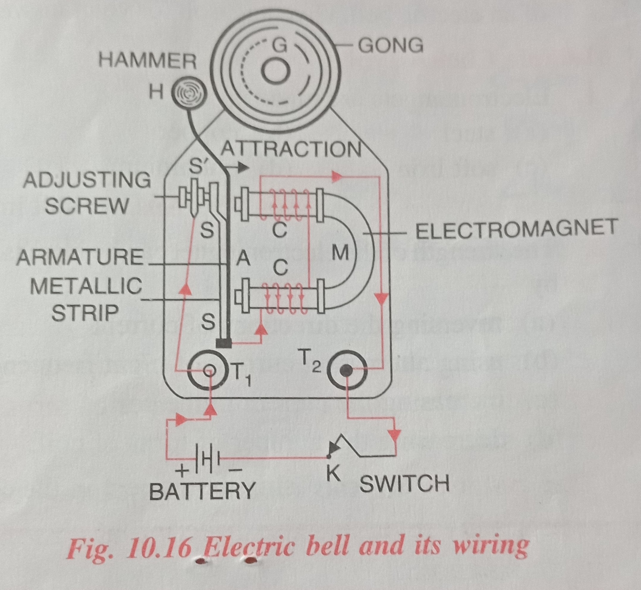 Explain The Shown Diagramclearly Electric Bell Circuit Diagram Explanation Clearly
