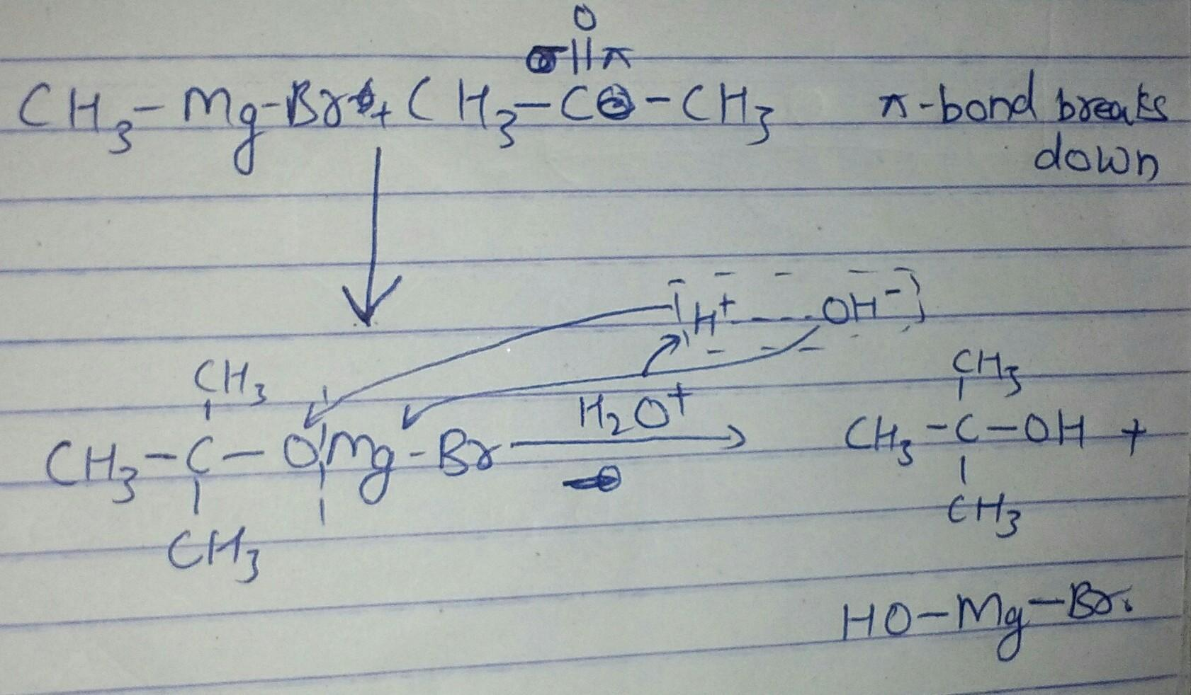 reaction of propanone with methylmagnesium bromide    and