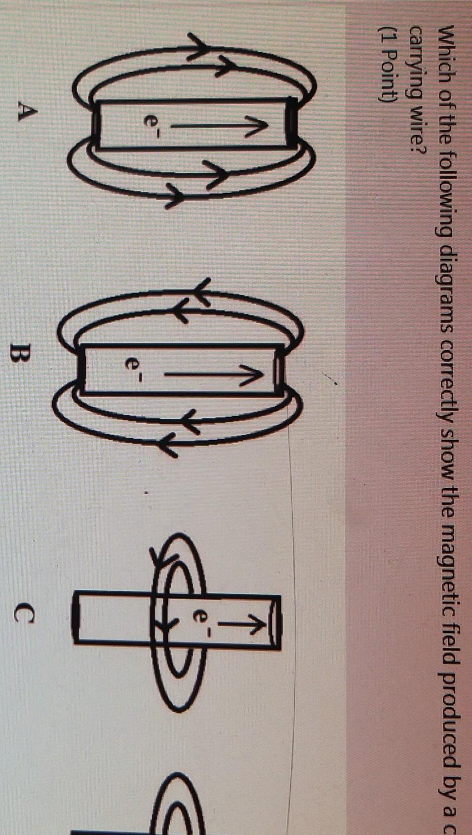 which of the following diagrams correctly show the magnetic field produced  by a current carrying - Brainly.inBrainly.in