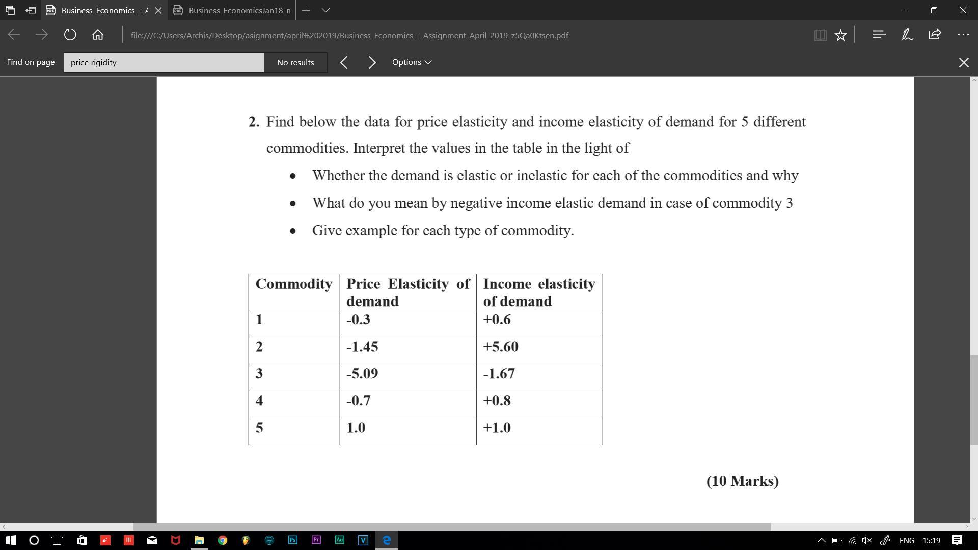 Find Below The Data For Price Elasticity And Income Elasticity Of
