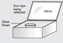 draw schematic labelled diagram of box type solar cooker name two rh brainly in solar cooker diagram in hindi solar cooker labelled diagram