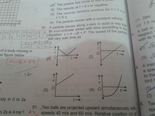 A Particle Moves Along X Axis In Such A Way That Itsx