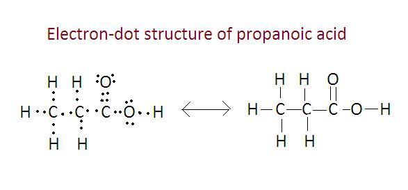 what is electron    dot    structure of propanoic acid  Brainlyin