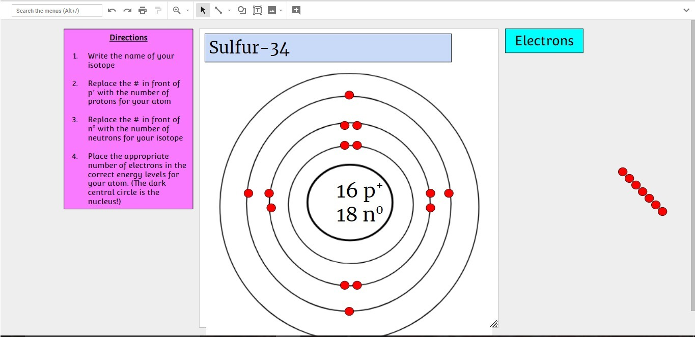 Modified Bohr Diagram For An Atom Of Sulfur