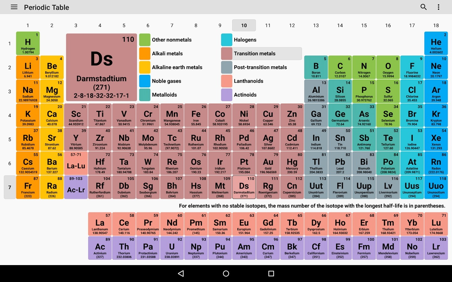 Give me a trick to remember the mass number of first thirty elements download jpg urtaz Image collections