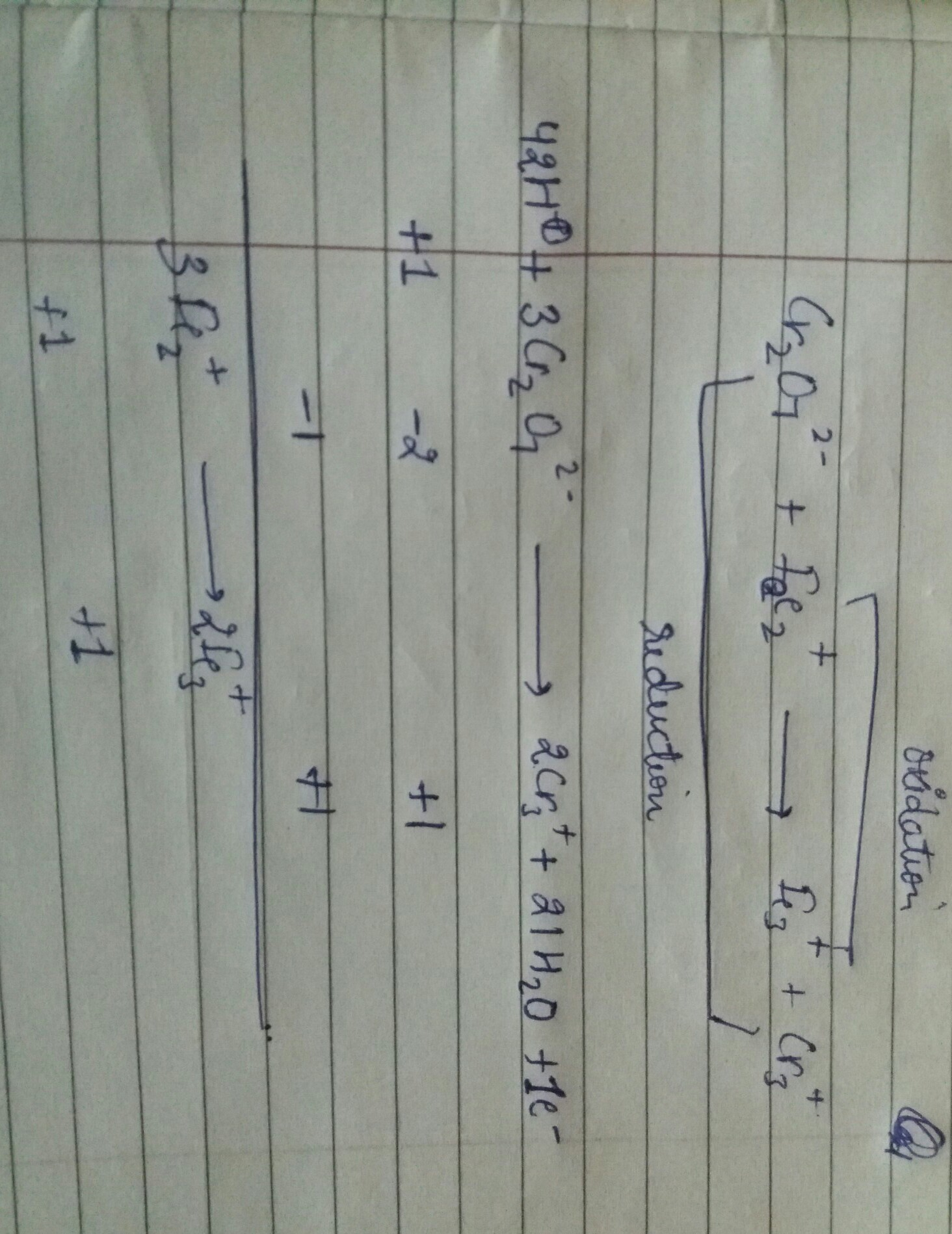 balance the following ionic equation by ion electron method