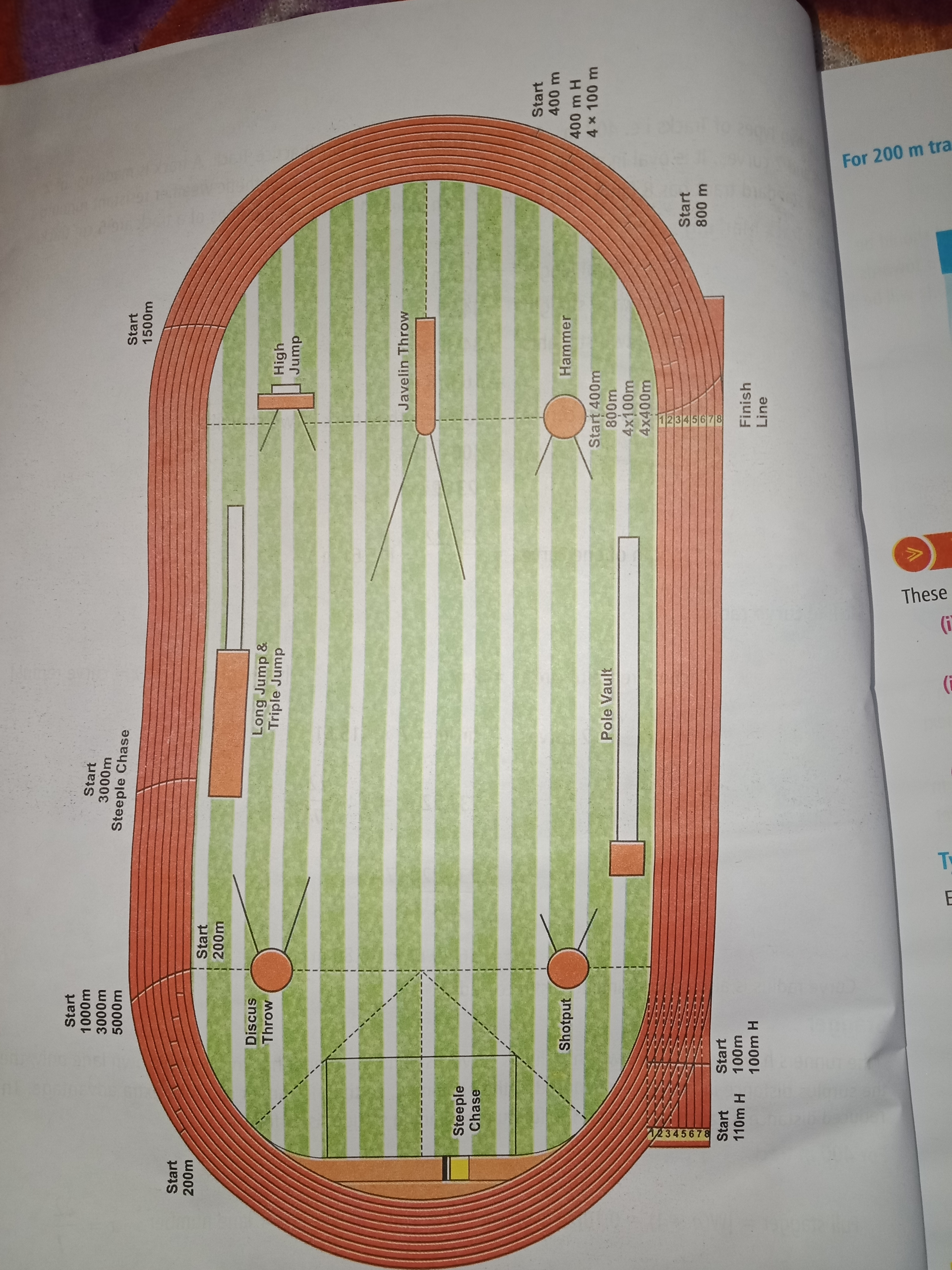 label diagram of 400m track and field with computation. Black Bedroom Furniture Sets. Home Design Ideas